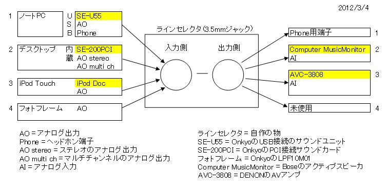 Audio_4